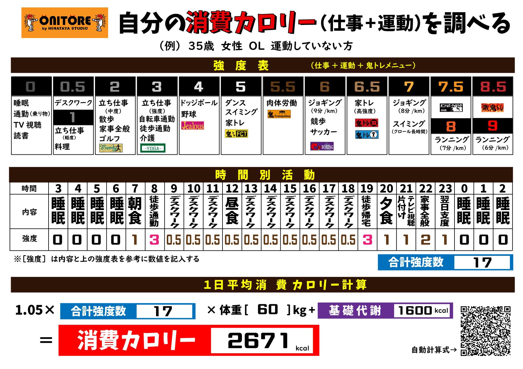 活動カロリー計算-02